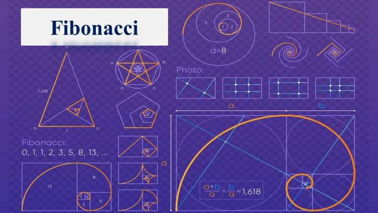 Chỉ Báo Fibonacci – Cách Giao Dịch Hiệu Quả