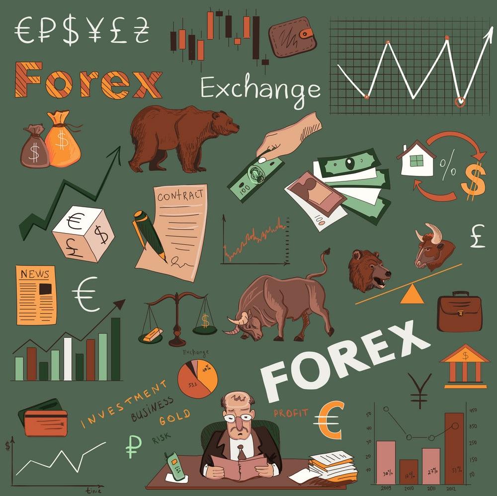 Lịch sử hình thành thị trường Forex
