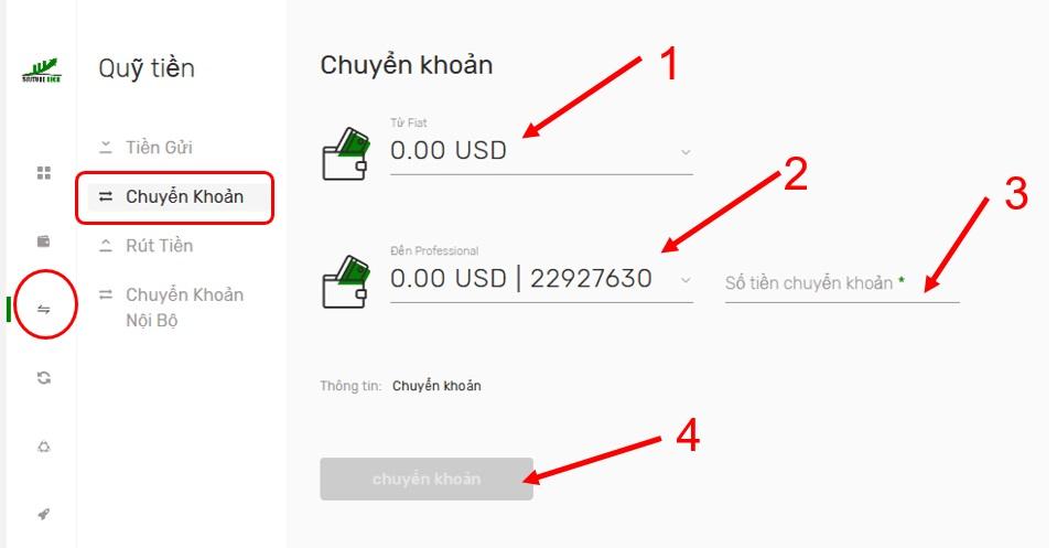 Cách chuyển tiền vào tài khoản MT4 Sfuture