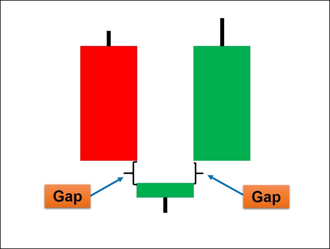 Lưu ý để nhận diện mô hình sao Mai hiệu quả cao