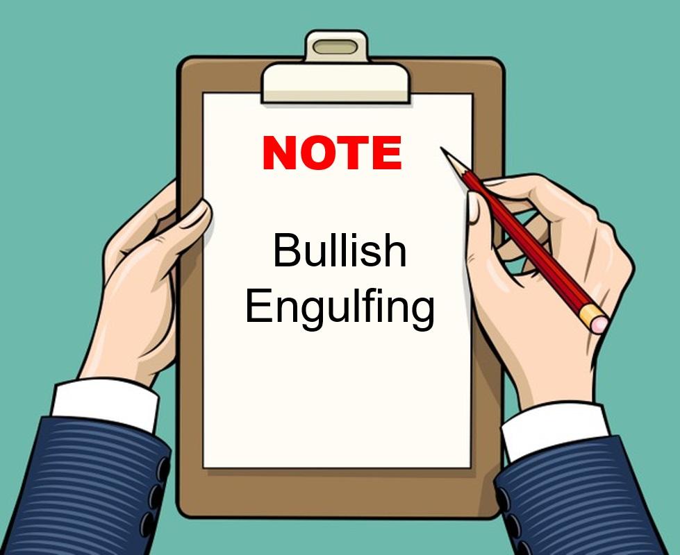 Lưu ý khi sử dụng Bullish Engulfing