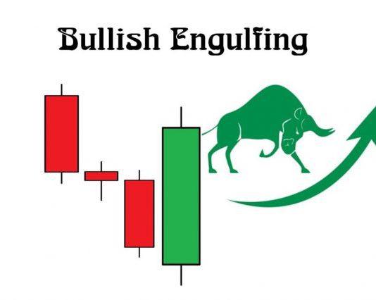 Mô hình Bullish Engulfing là gì? Đặc điểm và cách giao dịch hiệu quả