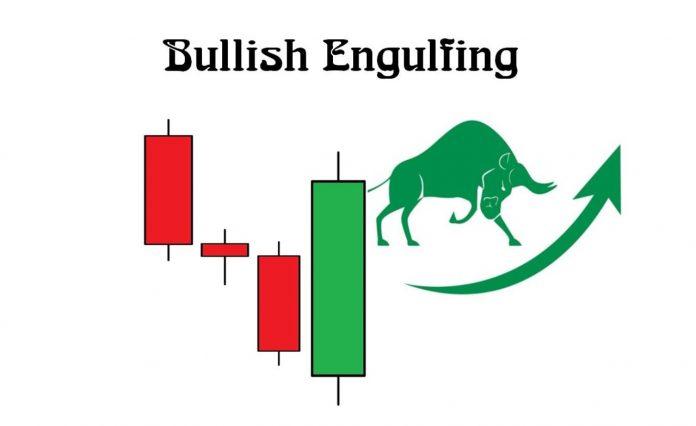 Mô Hình Nến Bullish Engulfing Là Gì? Đặc Điểm Và Cách Giao Dịch Hiệu Quả