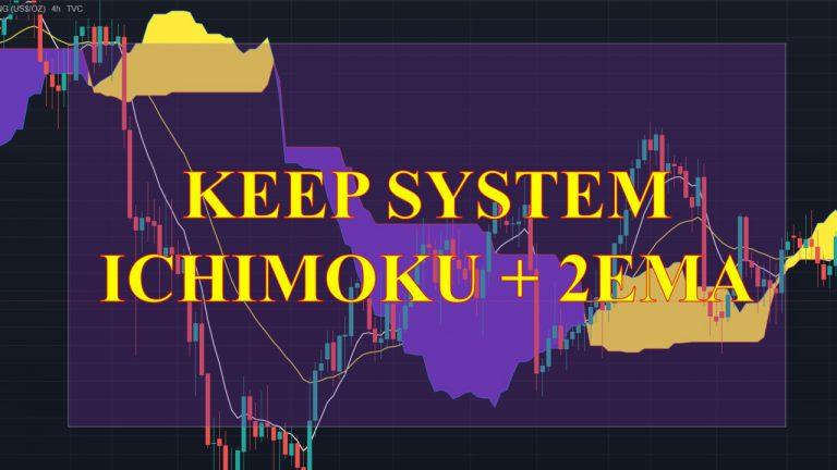 Sơ Lược Về Hệ Thống KEEP: Giới Thiệu Ichimoku Và Các Đường Trung Bình EMA (bài 1)